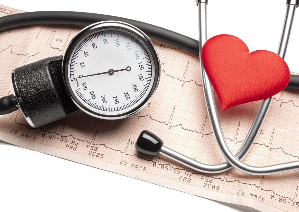 Why Do You Take My Blood Pressure Before My Dental Appointment? AquaSprings Dental in San Marcos, TX Dr. Alexandra Aponte, DDS Cardiogram chart with red heart and stethoscope